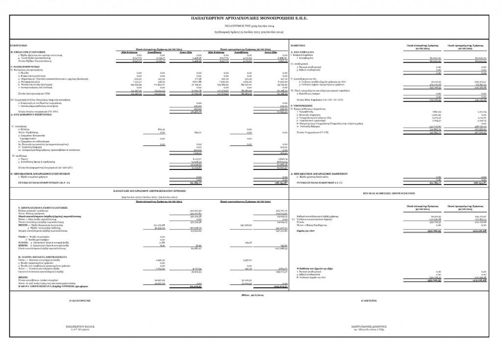 Ισολογισμός Χρήσης 2013-14