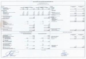 Ισολογισμός Χρήσης 2014-15